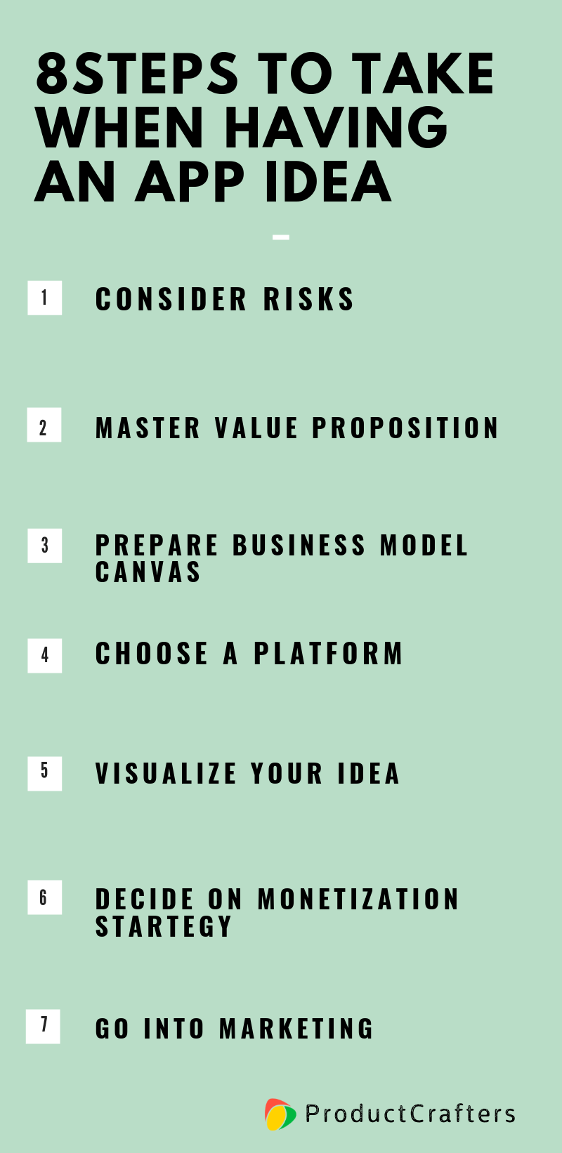 7 Steps to Take When Having an App Idea