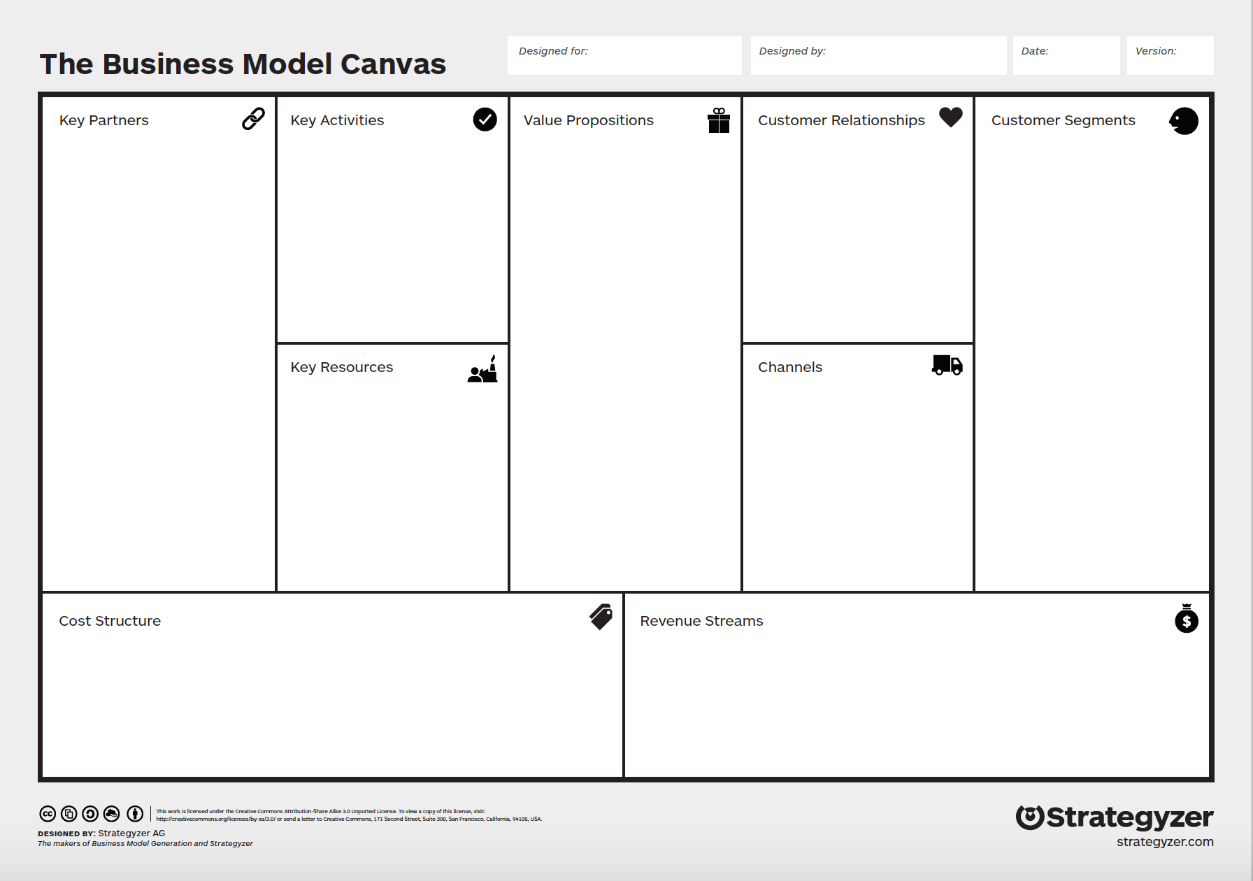 Prepare Business Model Canvas